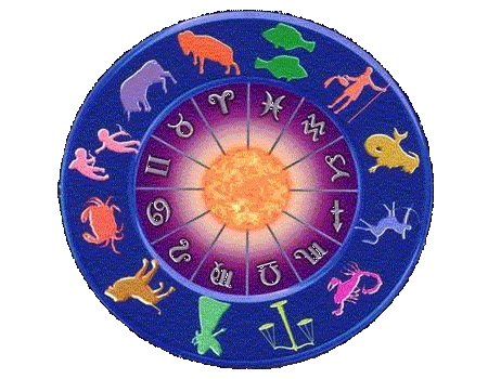 своместимость темперамента со знаком зодиака